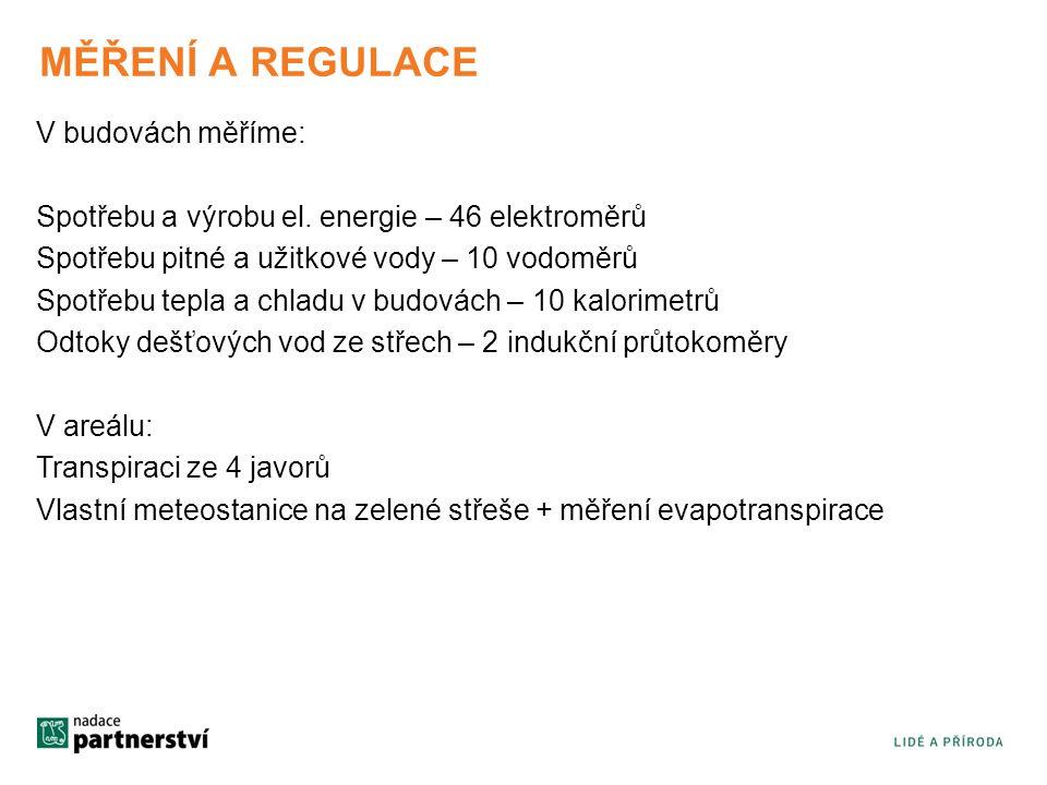 MĚŘENÍ A REGULACE V budovách měříme: Spotřebu a výrobu el.
