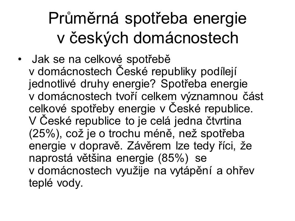 Průměrná spotřeba energie v českých domácnostech Jak se na celkové spotřebě v domácnostech České republiky podílejí jednotlivé druhy energie.