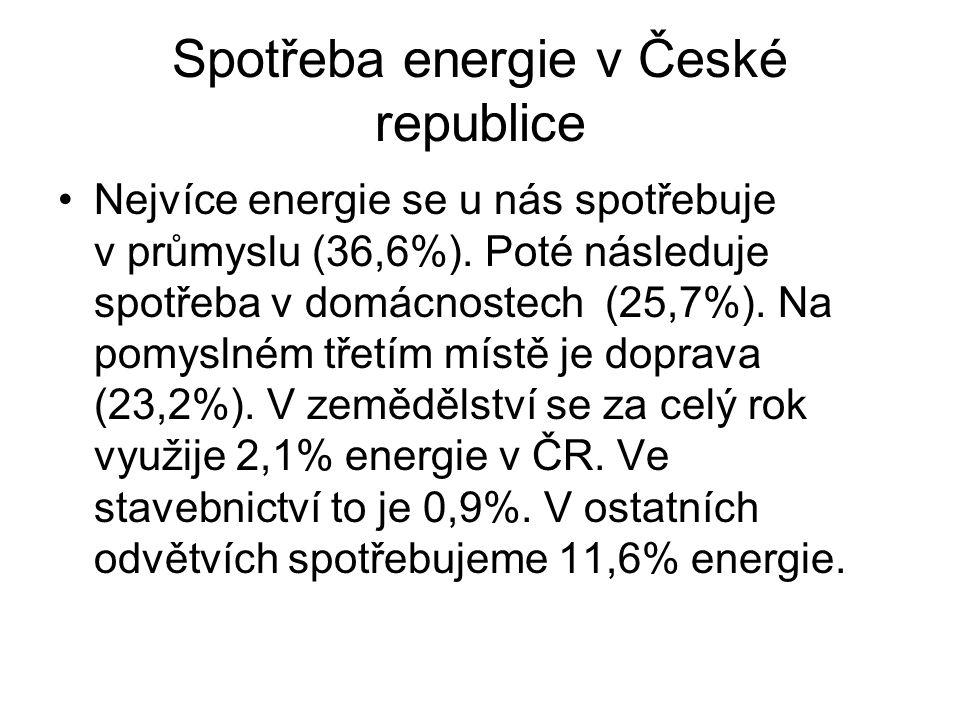 Spotřeba energie v České republice Nejvíce energie se u nás spotřebuje v průmyslu (36,6%).