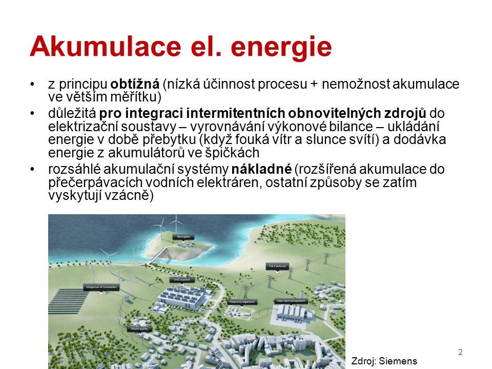 z principu obtížná (nízká účinnost procesu + nemožnost akumulace ve větším měřítku) důležitá pro integraci intermitentních obnovitelných zdrojů do elektrizační soustavy – vyrovnávání výkonové bilance – ukládání energie v době přebytku (když fouká vítr a slunce svítí) a dodávka energie z akumulátorů ve špičkách rozsáhlé akumulační systémy nákladné (rozšířená akumulace do přečerpávacích vodních elektráren, ostatní způsoby se zatím vyskytují vzácně) 2 2 Zdroj: Siemens