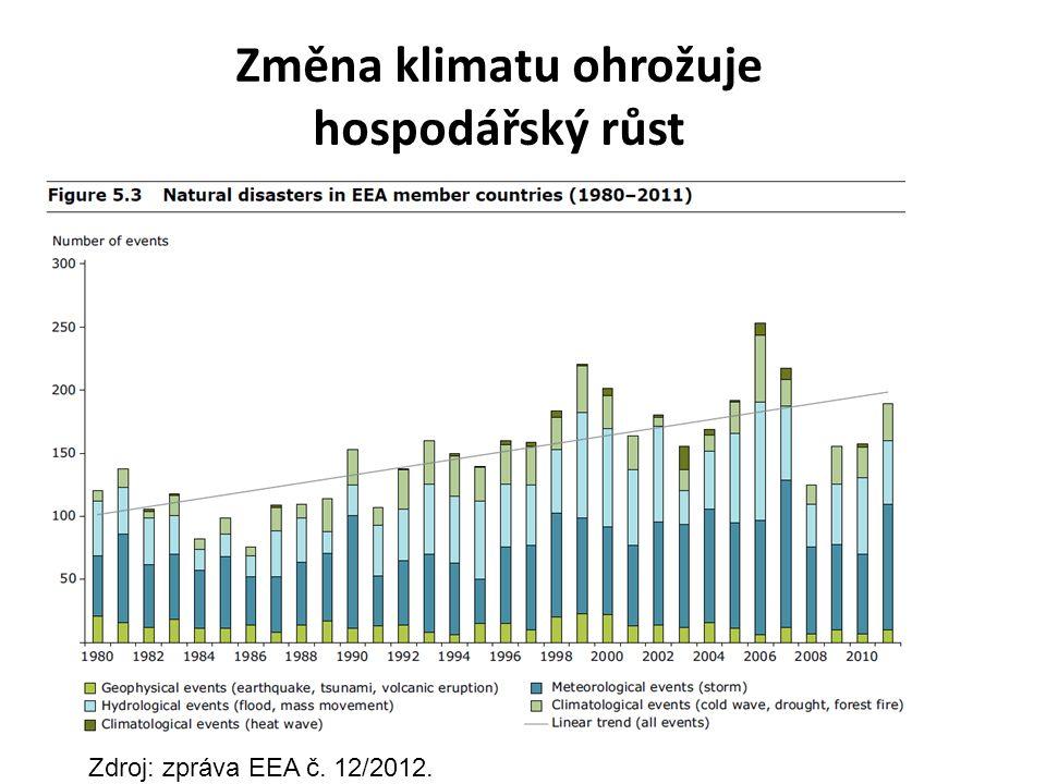Změna klimatu ohrožuje hospodářský růst Zdroj: zpráva EEA č. 12/2012.