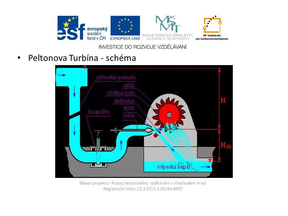 Název projektu: Rozvoj technického vzdělávání v Jihočeském kraji Registrační číslo: CZ.1.07/1.1.00/44.0007 Peltonova Turbína - schéma