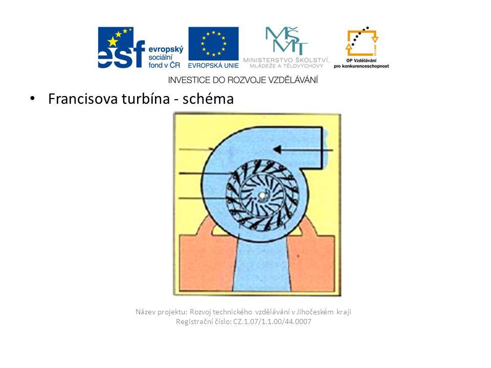 Název projektu: Rozvoj technického vzdělávání v Jihočeském kraji Registrační číslo: CZ.1.07/1.1.00/44.0007 Francisova turbína - schéma