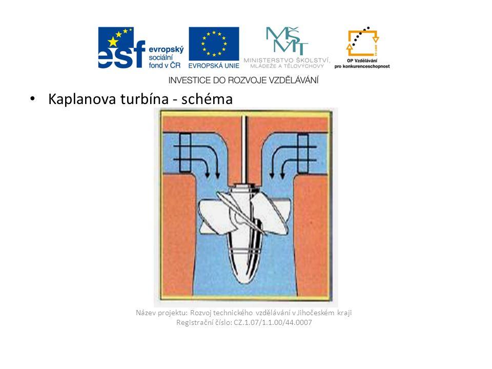Název projektu: Rozvoj technického vzdělávání v Jihočeském kraji Registrační číslo: CZ.1.07/1.1.00/44.0007 Kaplanova turbína - schéma