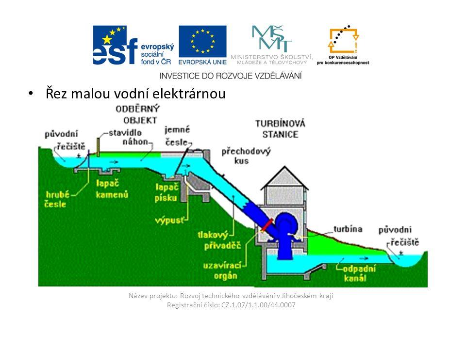 Název projektu: Rozvoj technického vzdělávání v Jihočeském kraji Registrační číslo: CZ.1.07/1.1.00/44.0007 Řez malou vodní elektrárnou