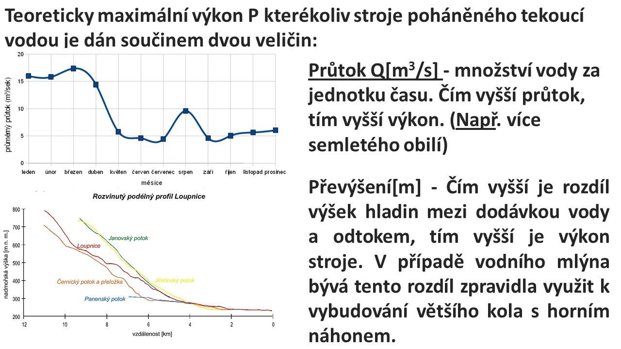 Teoreticky maximální výkon P kterékoliv stroje poháněného tekoucí vodou je dán součinem dvou veličin: Průtok Q[m 3 /s] - množství vody za jednotku času.