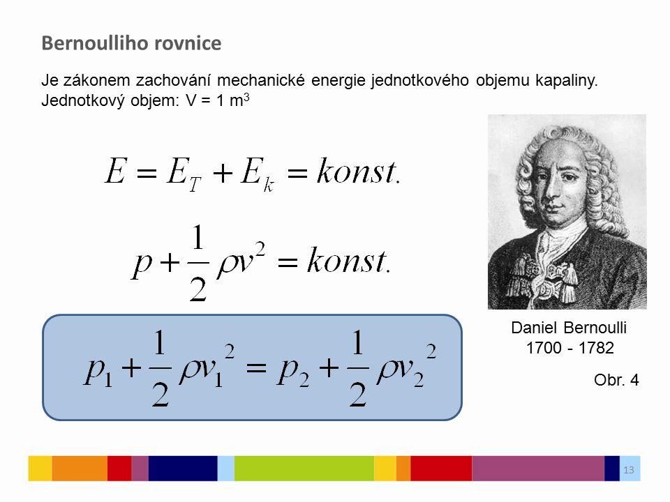 Bernoulliho rovnice 13 Obr.