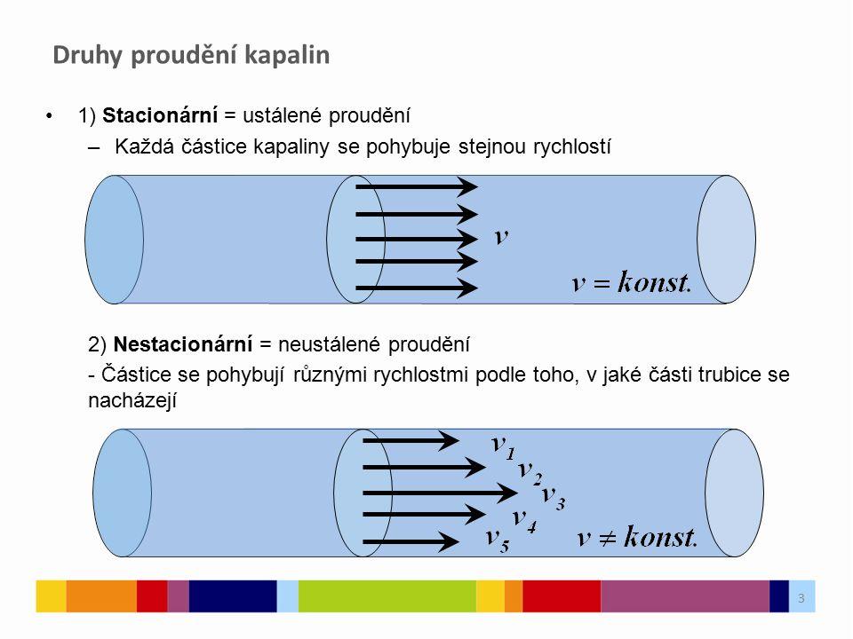 1) Stacionární = ustálené proudění –Každá částice kapaliny se pohybuje stejnou rychlostí 2) Nestacionární = neustálené proudění - Částice se pohybují různými rychlostmi podle toho, v jaké části trubice se nacházejí Druhy proudění kapalin 3
