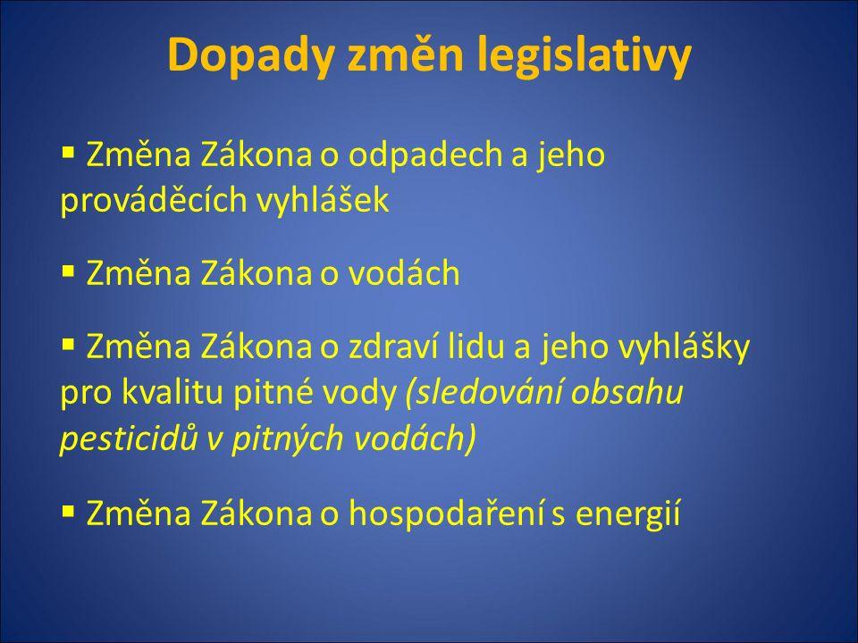 Dopady změn legislativy  Změna Zákona o odpadech a jeho prováděcích vyhlášek  Změna Zákona o vodách  Změna Zákona o zdraví lidu a jeho vyhlášky pro kvalitu pitné vody (sledování obsahu pesticidů v pitných vodách)  Změna Zákona o hospodaření s energií