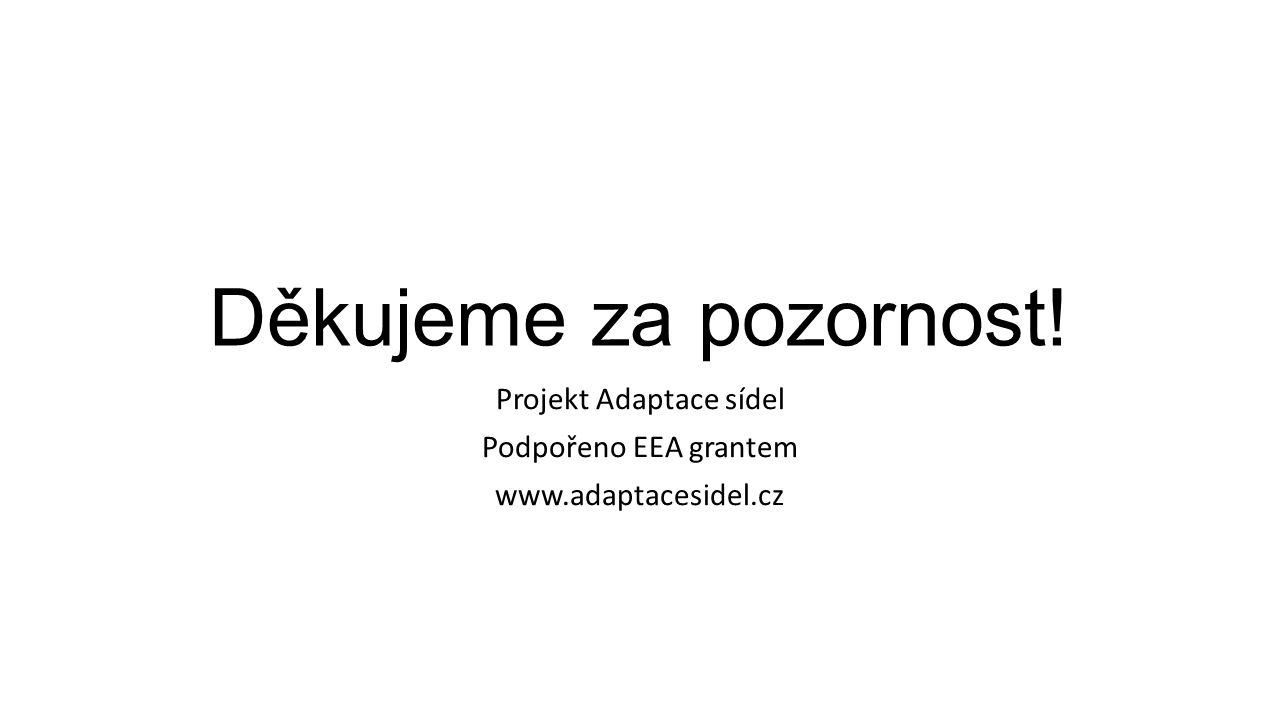 Děkujeme za pozornost! Projekt Adaptace sídel Podpořeno EEA grantem www.adaptacesidel.cz