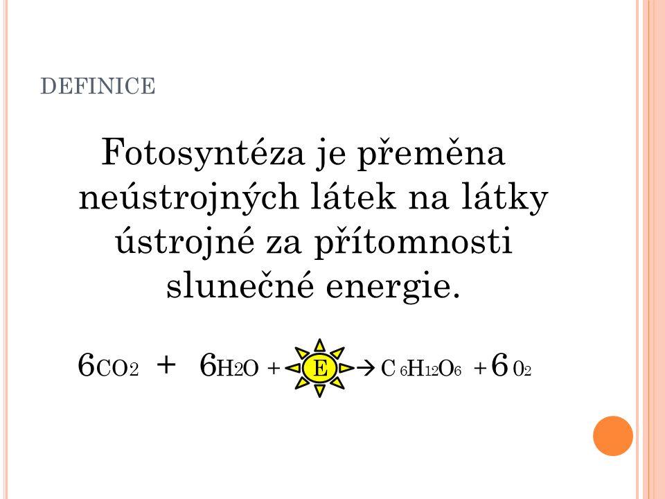 DEFINICE Fotosyntéza je přeměna neústrojných látek na látky ústrojné za přítomnosti slunečné energie.