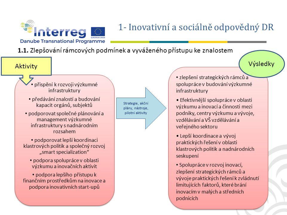 1- Inovativní a sociálně odpovědný DR 1.1.
