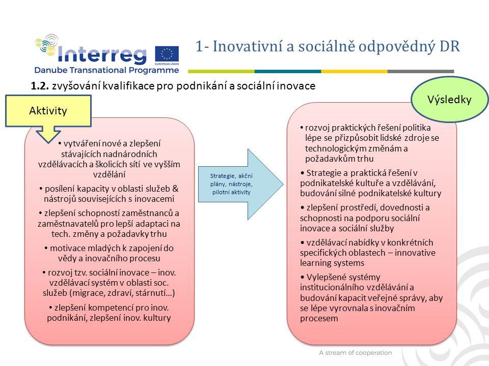 2 - Environmentálně a kulturně zodpovědný DR lepší integrované plány a rozvinutá řešení k prohloubení ochrany a zlepšení stavu všech vod zajištění udržitelnosti, dlouhodobého užívání vodních zdrojů v Dunajském regionu koordinace stabilního managementu rizika povodní lepší integrované plány a rozvinutá řešení k prohloubení ochrany a zlepšení stavu všech vod zajištění udržitelnosti, dlouhodobého užívání vodních zdrojů v Dunajském regionu koordinace stabilního managementu rizika povodní předcházení zhoršení podzemních vod a koncentrace znečištění, managment podzemní vody řešení významných vlivů zjištěných v povodí Dunaje (např.