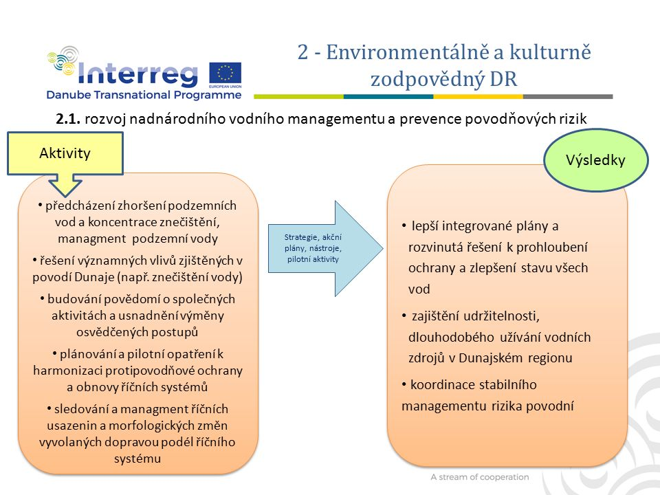 2 - Environmentálně a kulturně zodpovědný DR zlepšení rámce, kapacity a řešení pro udržitelnou turistiku strategie a nástroje pro udržitelné využívání kulturního a přírodního dědictví, a prostředky pro regionální rozvoj aby se předešlo konfliktům (např.