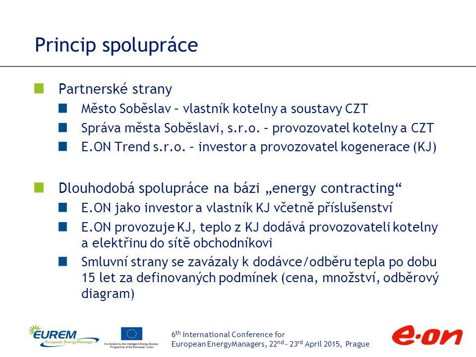 6 th International Conference for European EnergyManagers, 22 nd – 23 rd April 2015, Prague Poděkování Kontakt Ing.