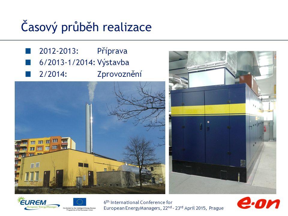 6 th International Conference for European EnergyManagers, 22 nd – 23 rd April 2015, Prague Srovnání bilance výroby/prodeje tepla Rok 2013 Spotřeba plynu pro kotle: 5.430 MWh (17.600 GJ) Nákup tepla z KJ: 0 GJ Prodej tepla zákazníkům: 15.650 GJ Rok 2014 Spotřeba plynu pro kotle: 1.970 MWh (6.380 GJ) Nákup tepla z KJ: 8.480 GJ Prodej tepla zákazníkům: 13.150 GJ Pozn.: Rok 2014 výrazně teplejší než rok 2013, obtížně porovnatelné