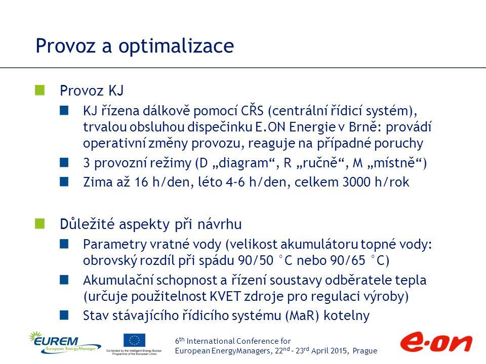 6 th International Conference for European EnergyManagers, 22 nd – 23 rd April 2015, Prague CŘS – měsíční diagram provozu