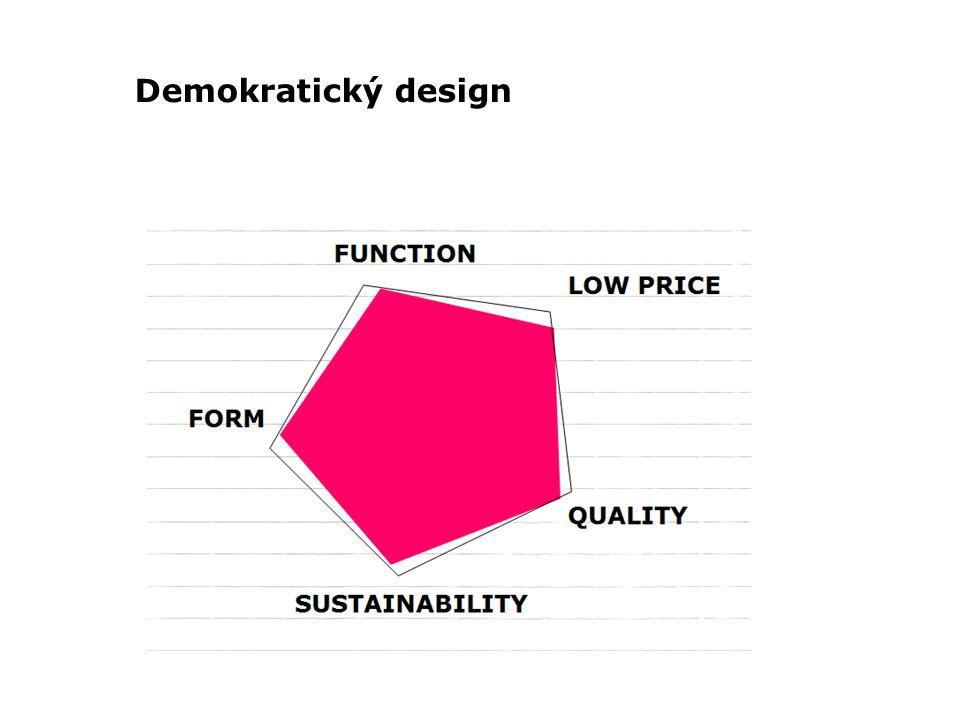 Demokratický design