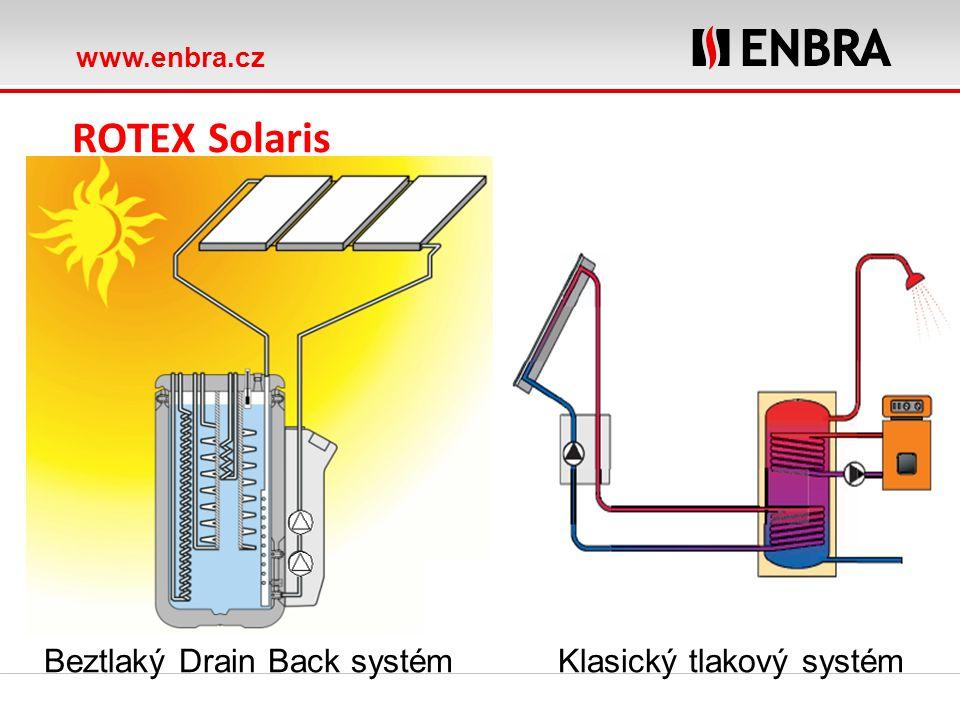 www.enbra.cz Beztlaký Drain Back systémKlasický tlakový systém ROTEX Solaris