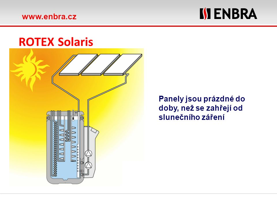 www.enbra.cz ROTEX Solaris Panely jsou prázdné do doby, než se zahřejí od slunečního záření