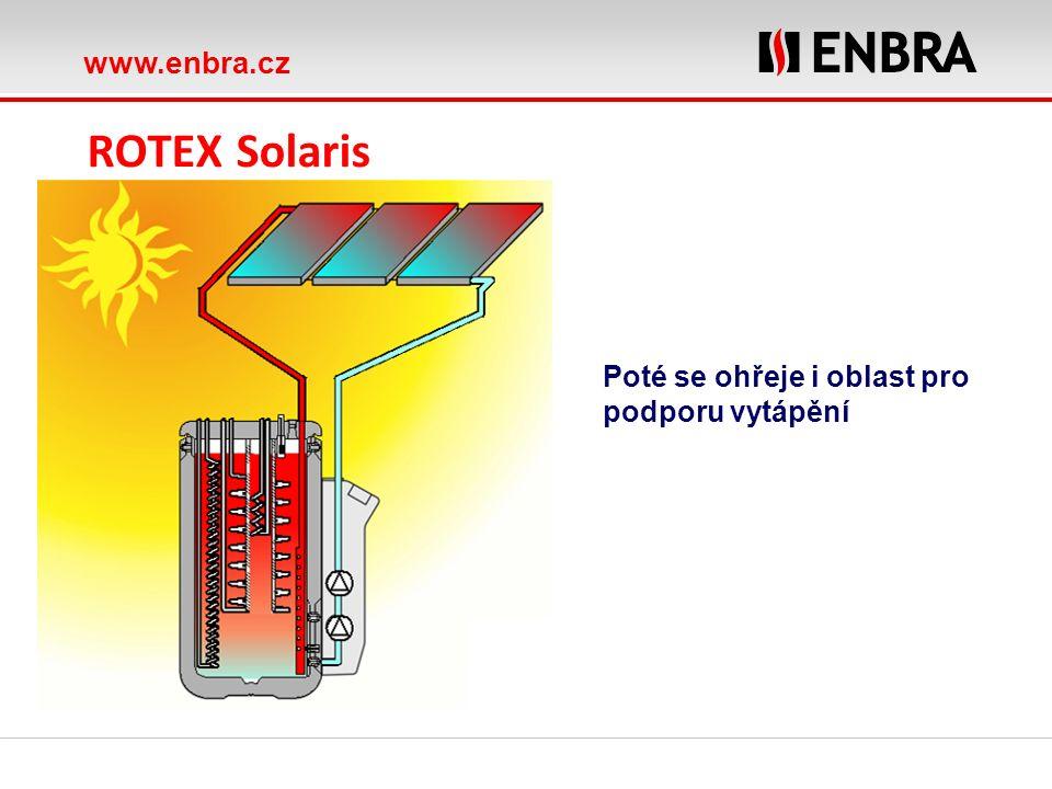 www.enbra.cz ROTEX Solaris Poté se ohřeje i oblast pro podporu vytápění