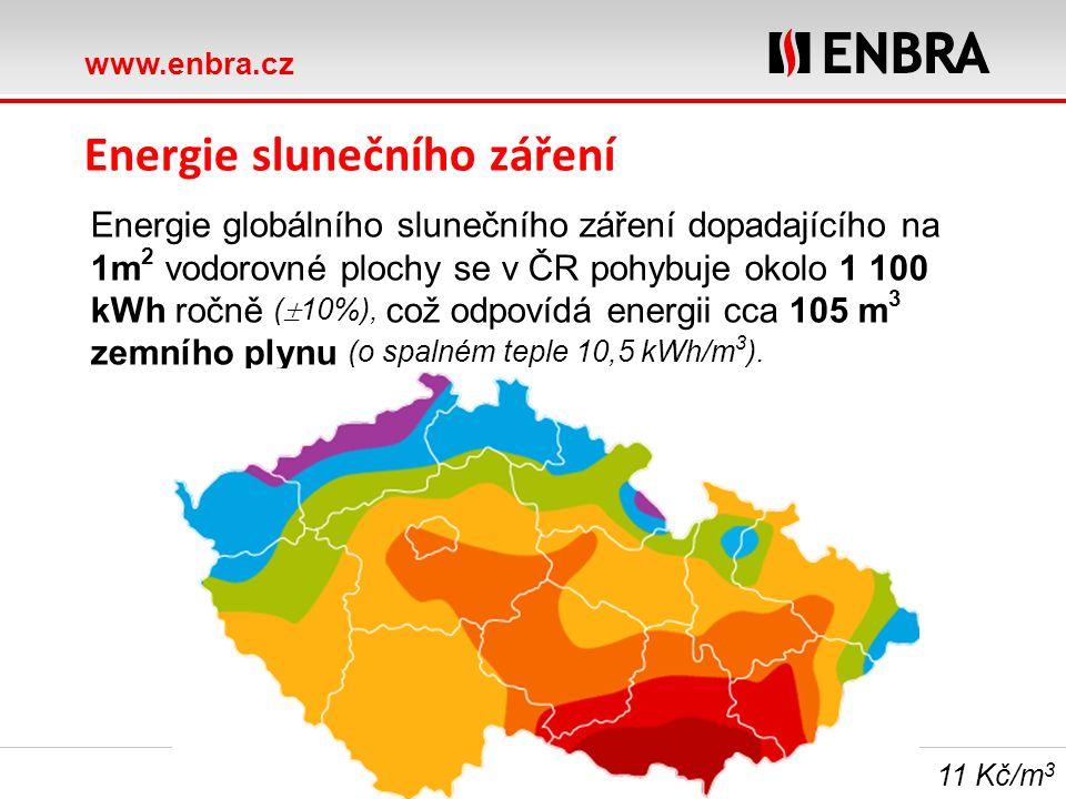 www.enbra.cz Energie slunečního záření Energie globálního slunečního záření dopadajícího na 1m 2 vodorovné plochy se v ČR pohybuje okolo 1 100 kWh ročně (  10%), což odpovídá energii cca 105 m 3 zemního plynu (o spalném teple 10,5 kWh/m 3 ).