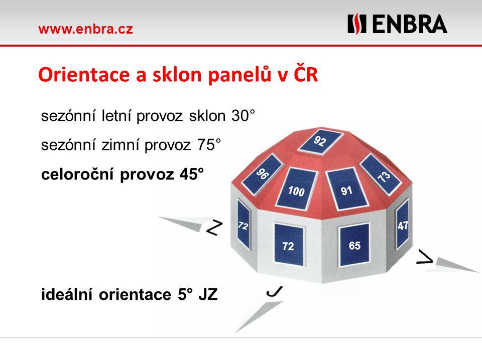 www.enbra.cz ROTEX Heat distribution Orientace a sklon panelů v ČR sezónní letní provoz sklon 30° sezónní zimní provoz 75° celoroční provoz 45° ideální orientace 5° JZ