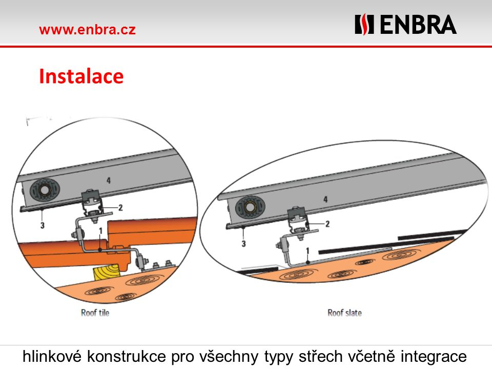 www.enbra.cz ROTEX Solaris Ochlazení zóny pro podporu vytápění. Neochladí se voda pro ohřev TV