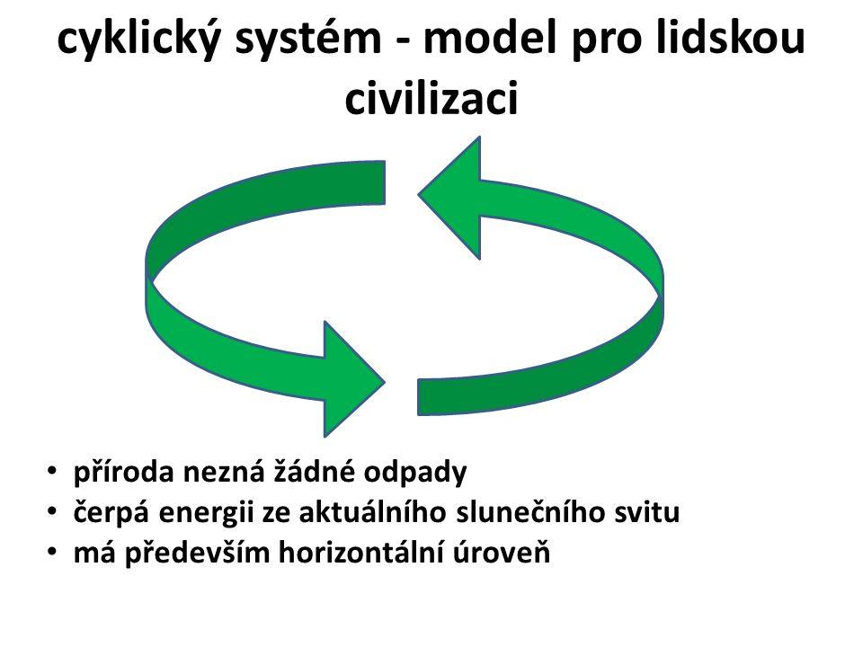 cyklický systém - model pro lidskou civilizaci příroda nezná žádné odpady čerpá energii ze aktuálního slunečního svitu má především horizontální úroveň
