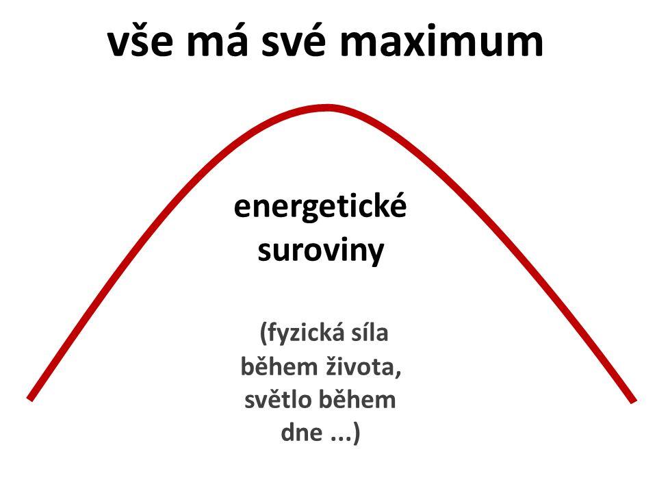 vše má své maximum energetické suroviny (fyzická síla během života, světlo během dne...)