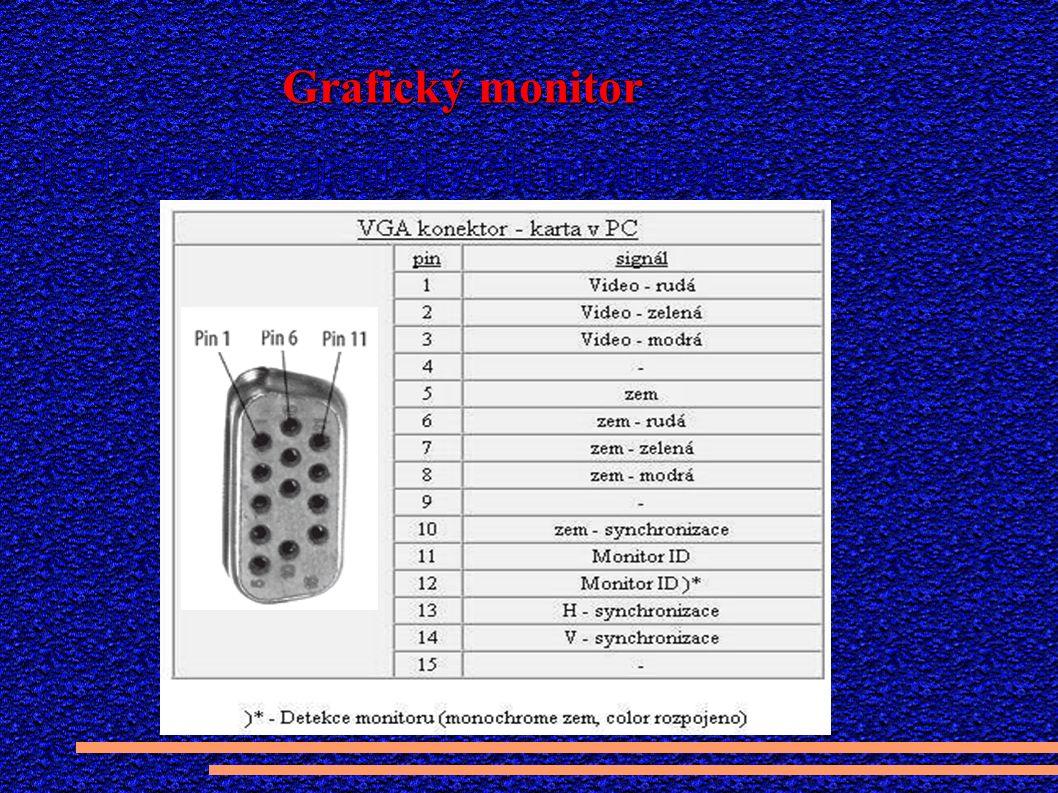 Grafický monitor