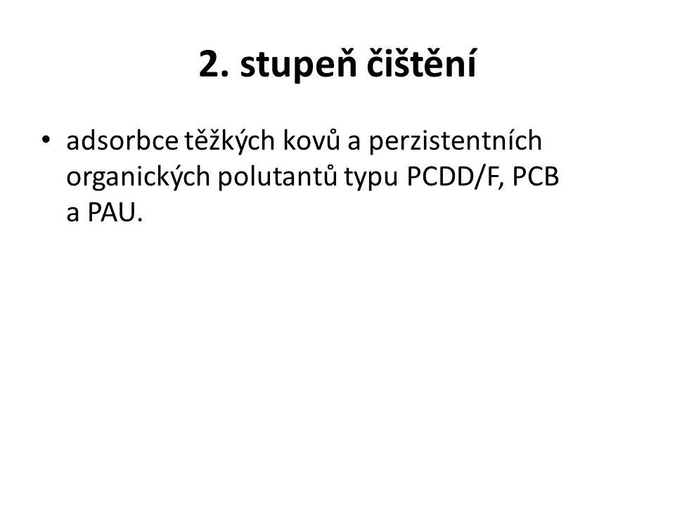 2. stupeň čištění adsorbce těžkých kovů a perzistentních organických polutantů typu PCDD/F, PCB a PAU.