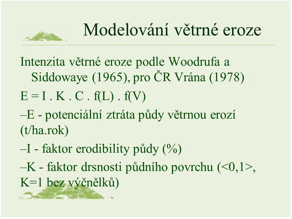 Modelování větrné eroze Intenzita větrné eroze podle Woodrufa a Siddowaye (1965), pro ČR Vrána (1978) E = I. K. C. f(L). f(V) –E - potenciální ztráta