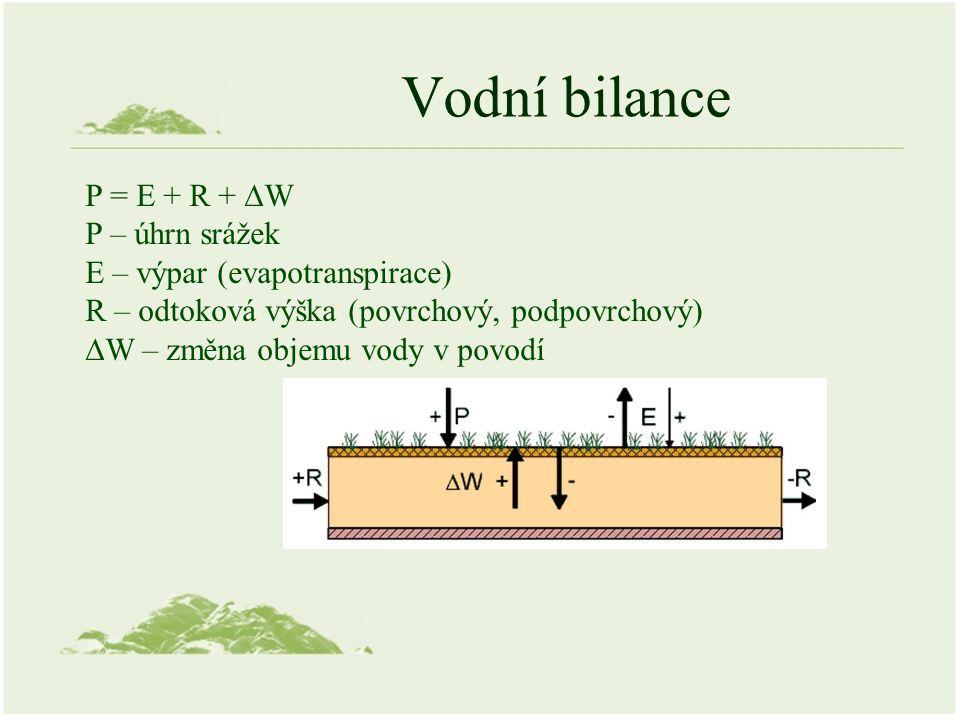 Vodní bilance P = E + R + ∆W P – úhrn srážek E – výpar (evapotranspirace) R – odtoková výška (povrchový, podpovrchový) ∆W – změna objemu vody v povodí
