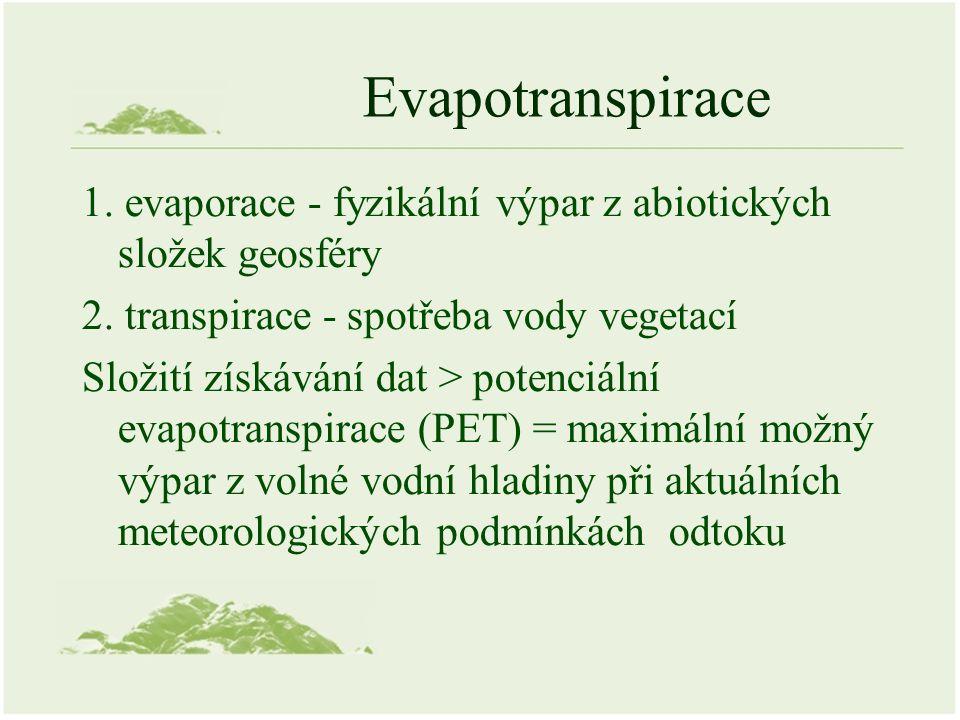 Evapotranspirace 1. evaporace - fyzikální výpar z abiotických složek geosféry 2. transpirace - spotřeba vody vegetací Složití získávání dat > potenciá