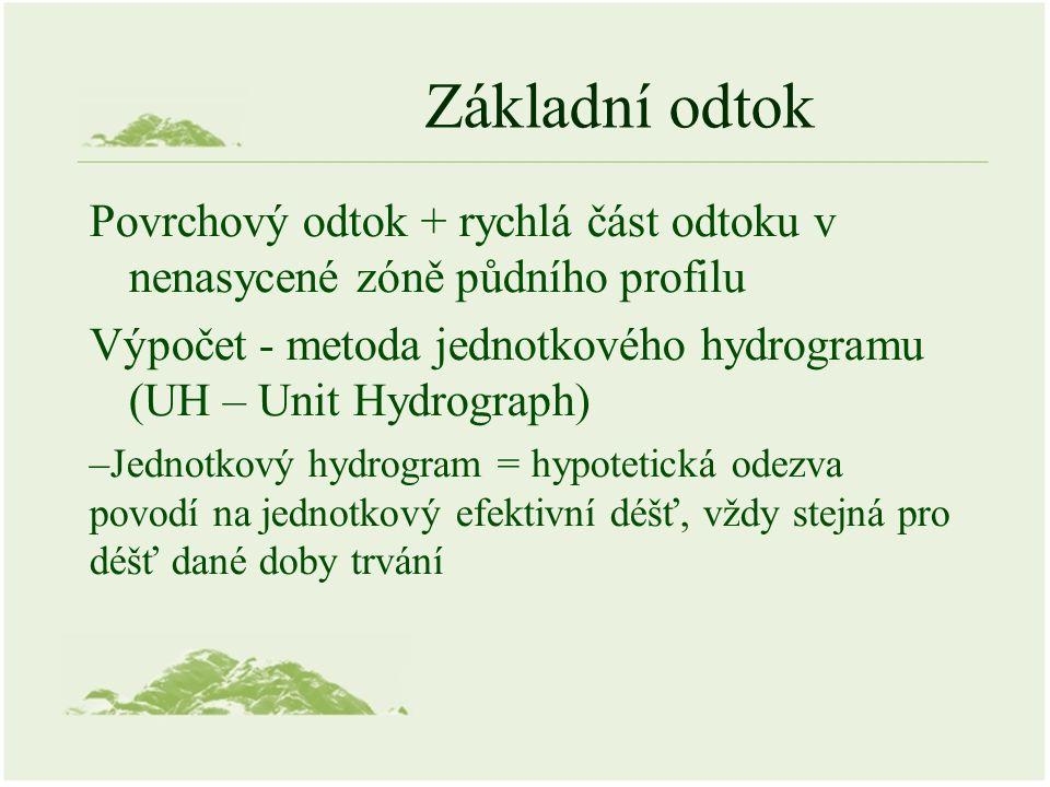 Základní odtok Povrchový odtok + rychlá část odtoku v nenasycené zóně půdního profilu Výpočet - metoda jednotkového hydrogramu (UH – Unit Hydrograph)