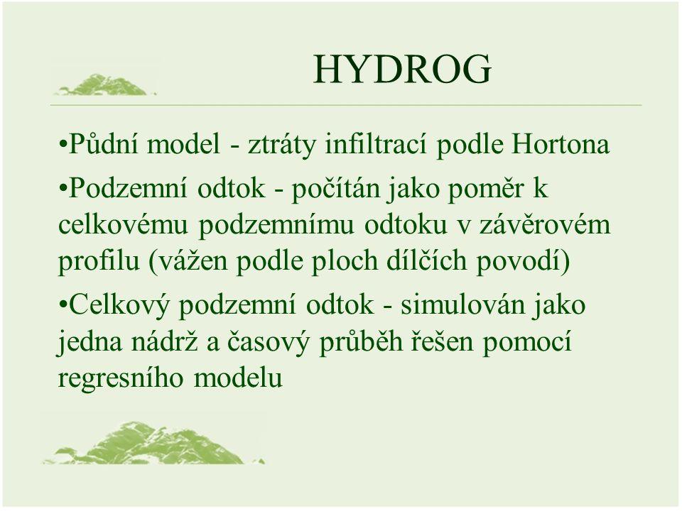 HYDROG Půdní model - ztráty infiltrací podle Hortona Podzemní odtok - počítán jako poměr k celkovému podzemnímu odtoku v závěrovém profilu (vážen podl