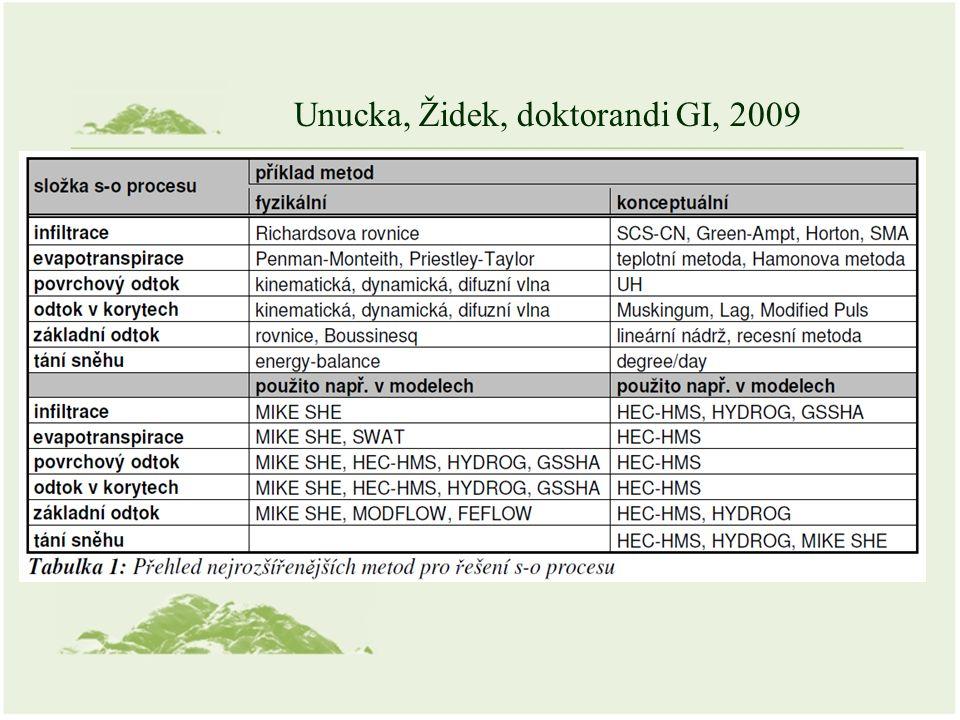 Unucka, Židek, doktorandi GI, 2009
