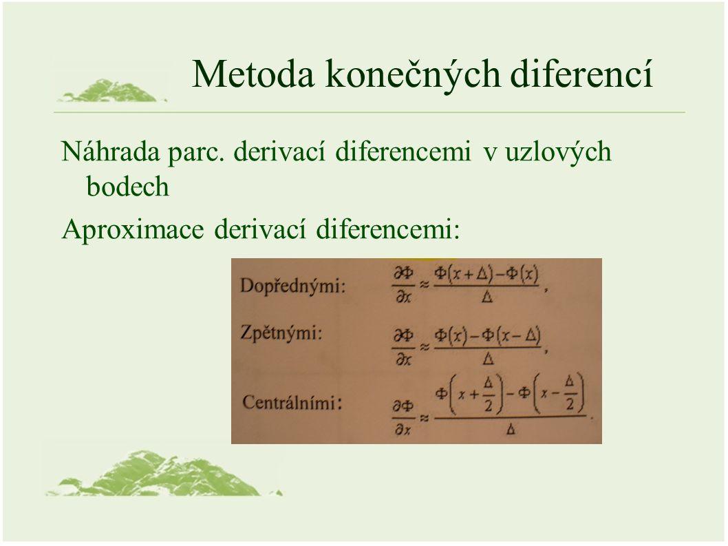 Metoda konečných diferencí Náhrada parc.