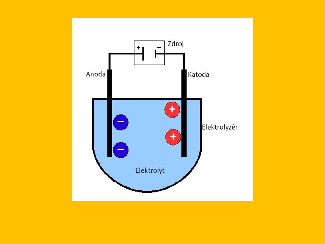 ● Při elektrolýze se kladně nabité kationy pohybují směrem k záporné elektrodě (katodě) a záporně nabité aniony se pohybují směrem ke kladné elektrodě (anodě).
