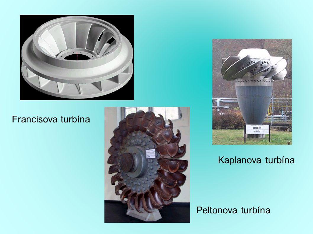 Francisova turbína Peltonova turbína Kaplanova turbína