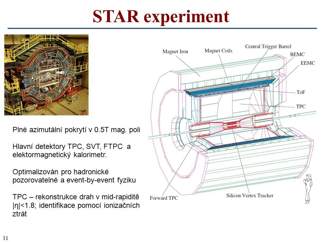 11 STAR experiment Plné azimutální pokrytí v 0.5T mag. poli Hlavní detektory TPC, SVT, FTPC a elektormagnetický kalorimetr. Optimalizován pro hadronic