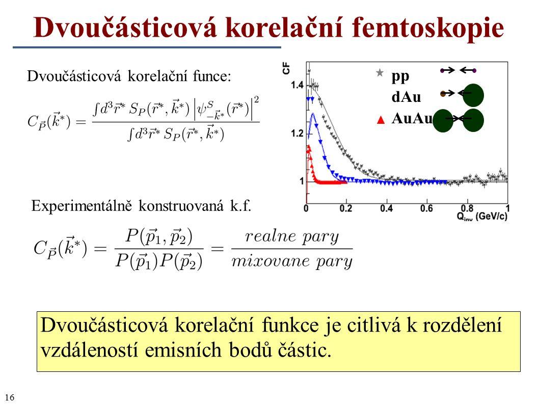 16 Dvoučásticová korelační femtoskopie Dvoučásticová korelační funce: Experimentálně konstruovaná k.f. p dAu AuAu Dvoučásticová korelační funkce je ci