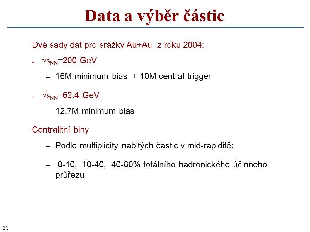 20 Data a výběr částic Dvě sady dat pro srážky Au+Au z roku 2004: ● √s NN = 200 GeV – 16M minimum bias + 10M central trigger ● √s NN = 62.4 GeV – 12.7