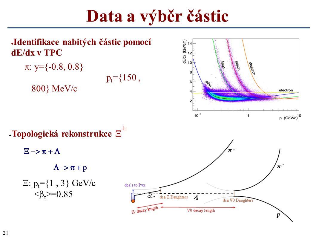 21 Data a výběr částic ● Topologická rekonstrukce  ±  p t ={1, 3} GeV/c =0.85    p ● Identifikace nabitých částic pomocí dE/dx