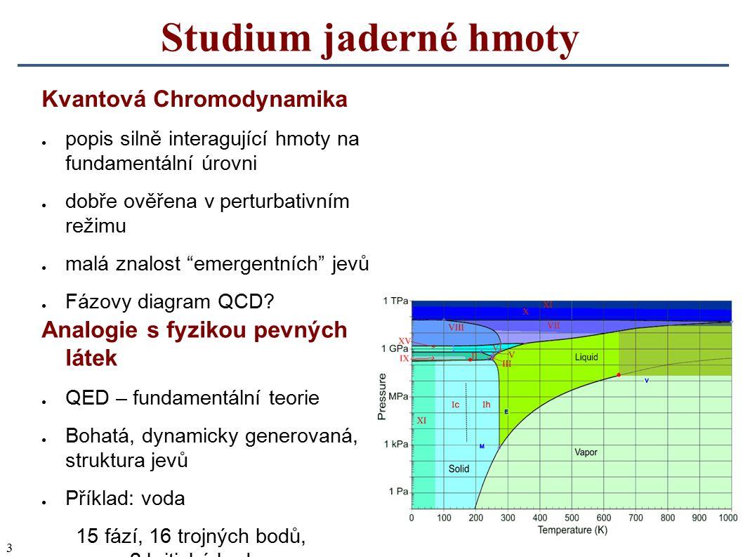 44 Závěry ● Získání velikosti emisní oblasti a asymetrie z fitu Coulombické části k.f.
