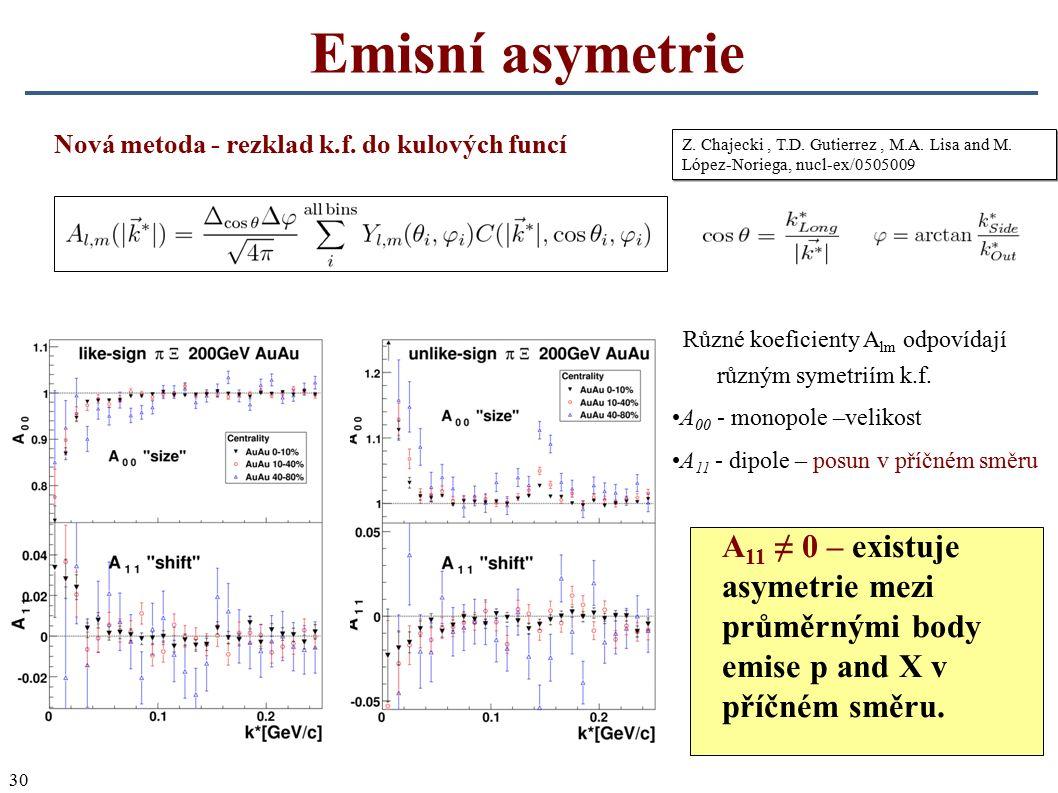 30 Emisní asymetrie Z. Chajecki, T.D. Gutierrez, M.A. Lisa and M. López-Noriega, nucl-ex/0505009 Nová metoda - rezklad k.f. do kulových funcí A 11 ≠ 0