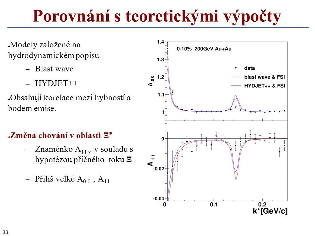 33 Porovnání s teoretickými výpočty ● Modely založené na hydrodynamickém popisu – Blast wave – HYDJET++ ● Obsahují korelace mezi hybností a bodem emis