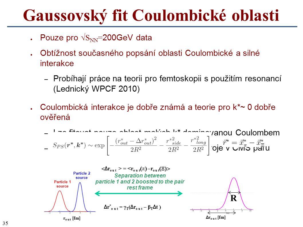 35 Gaussovský fit Coulombické oblasti ● Pouze pro √S NN = 200GeV data ● Obtížnost současného popsání oblasti Coulombické a silné interakce – Probíhají