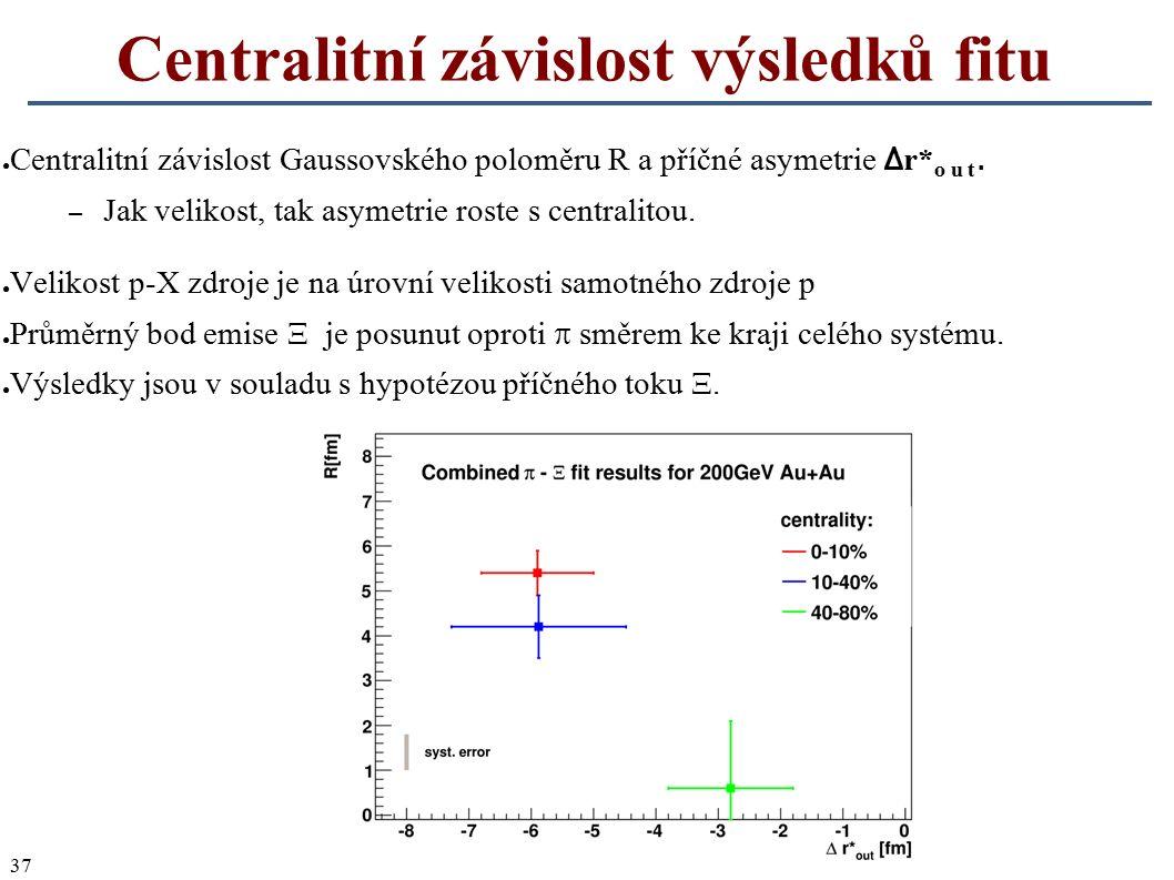 37 Centralitní závislost výsledků fitu ● Centralitní závislost Gaussovského poloměru R a příčné asymetrie Δ r* o u t. – Jak velikost, tak asymetrie ro